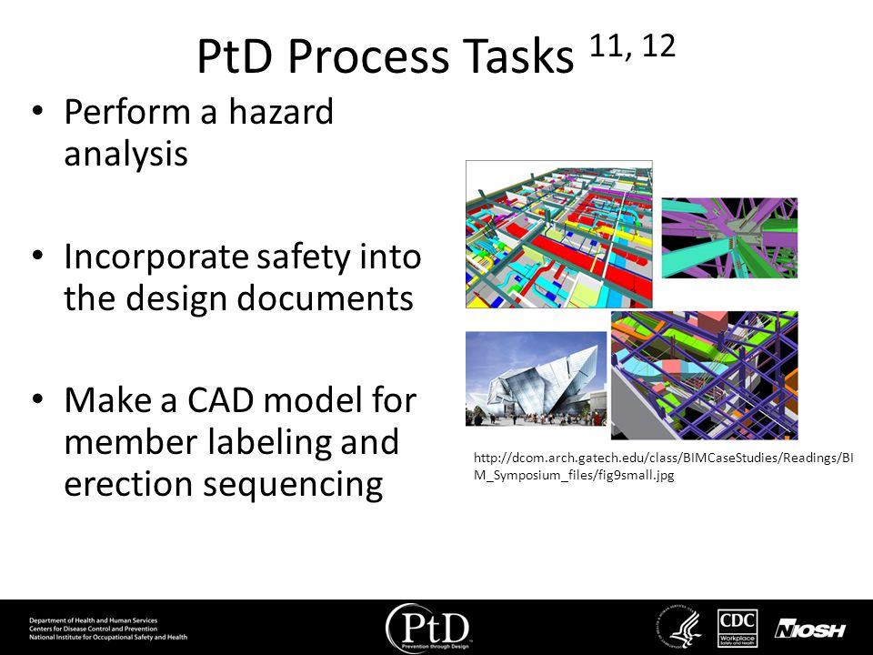 PtD Process Tasks 11, 12 Perform a hazard analysis