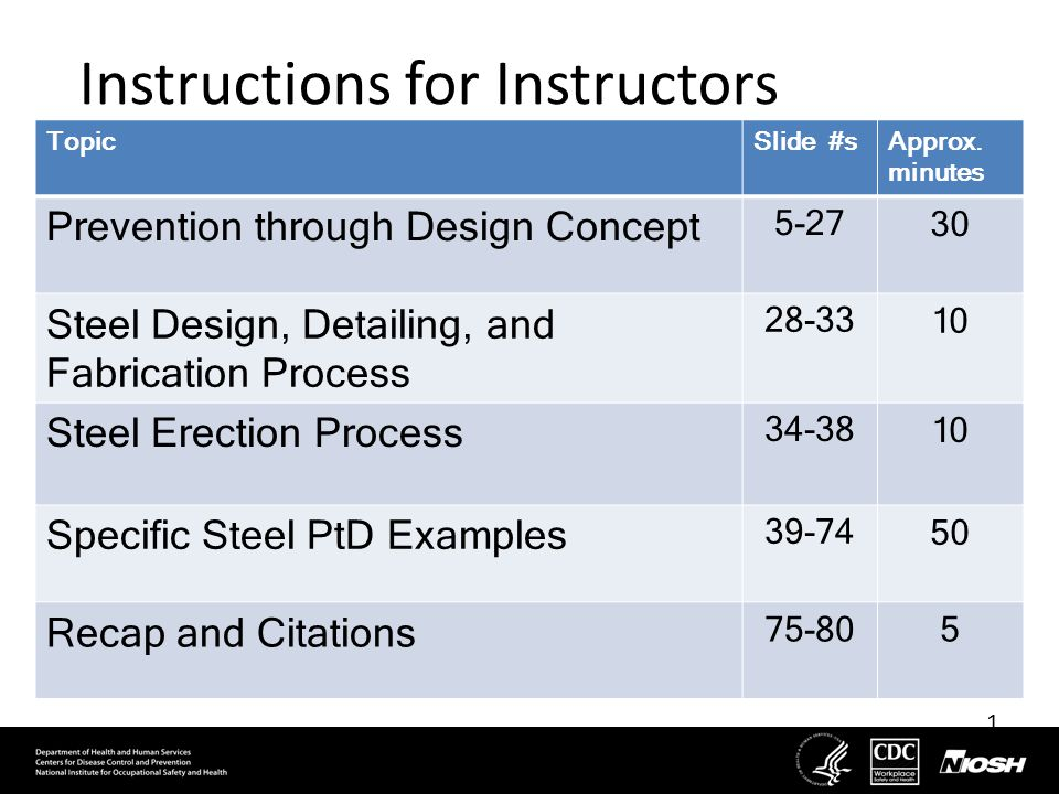 Instructions for Instructors