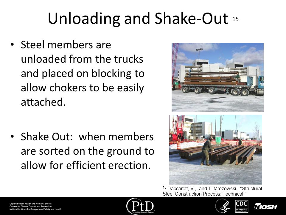 Unloading and Shake-Out 15