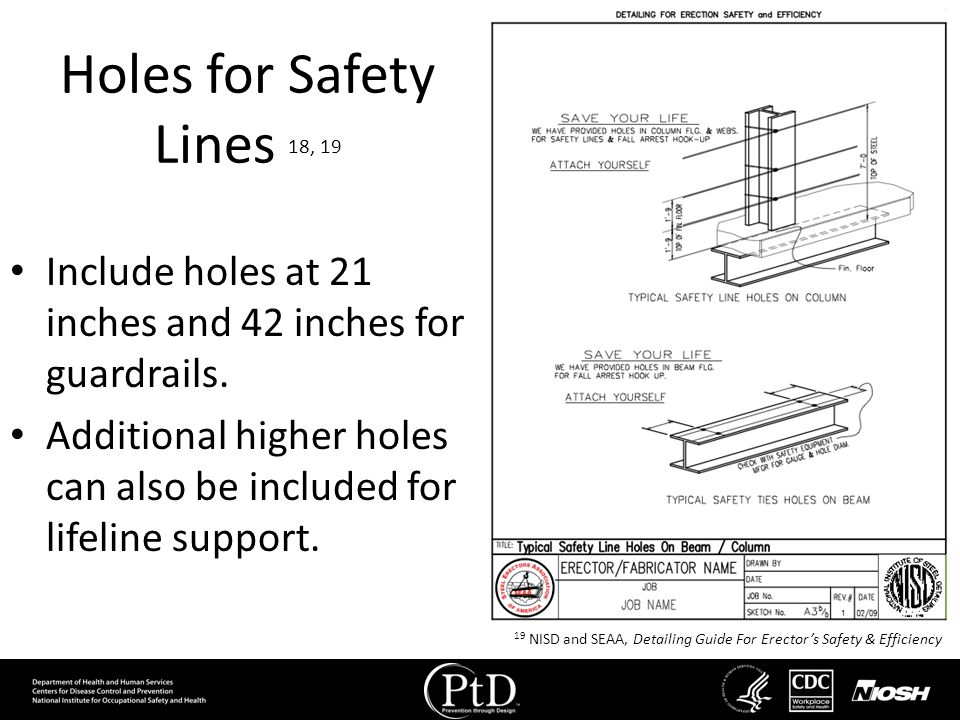 Holes for Safety Lines 18, 19 Include holes at 21 inches and 42 inches for guardrails.