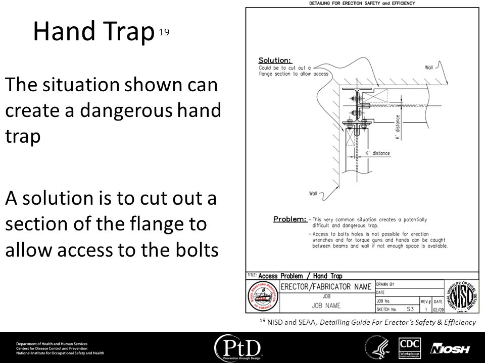 Hand Trap 19 The situation shown can create a dangerous hand trap A solution is to cut out a section of the flange to allow access to the bolts