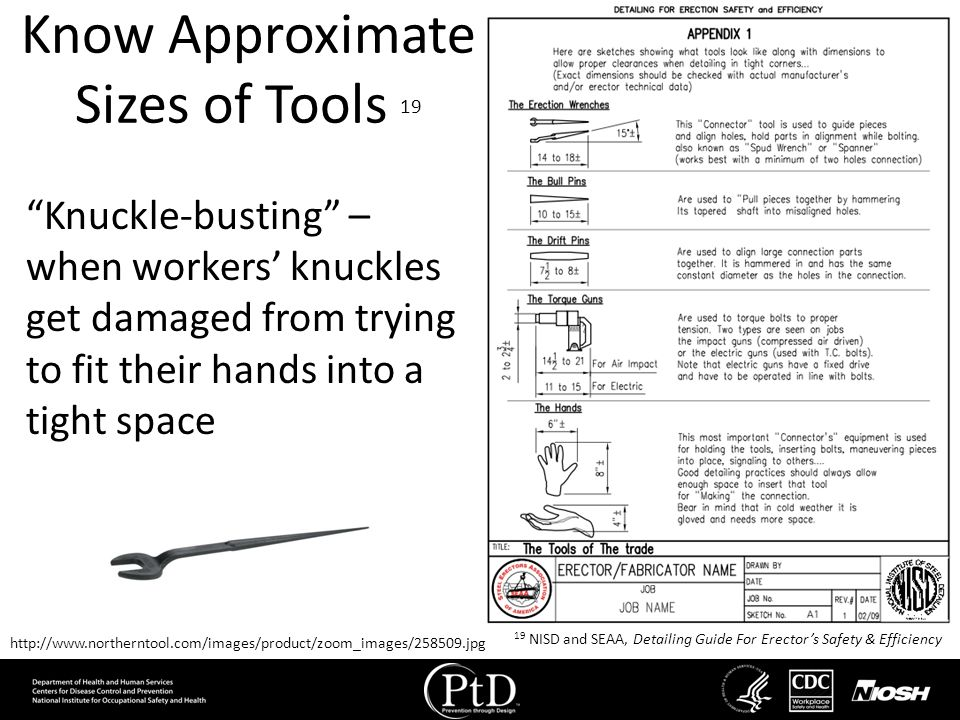 Know Approximate Sizes of Tools 19