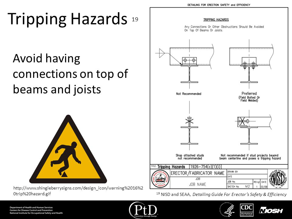 Tripping Hazards 19 Avoid having connections on top of beams and joists.