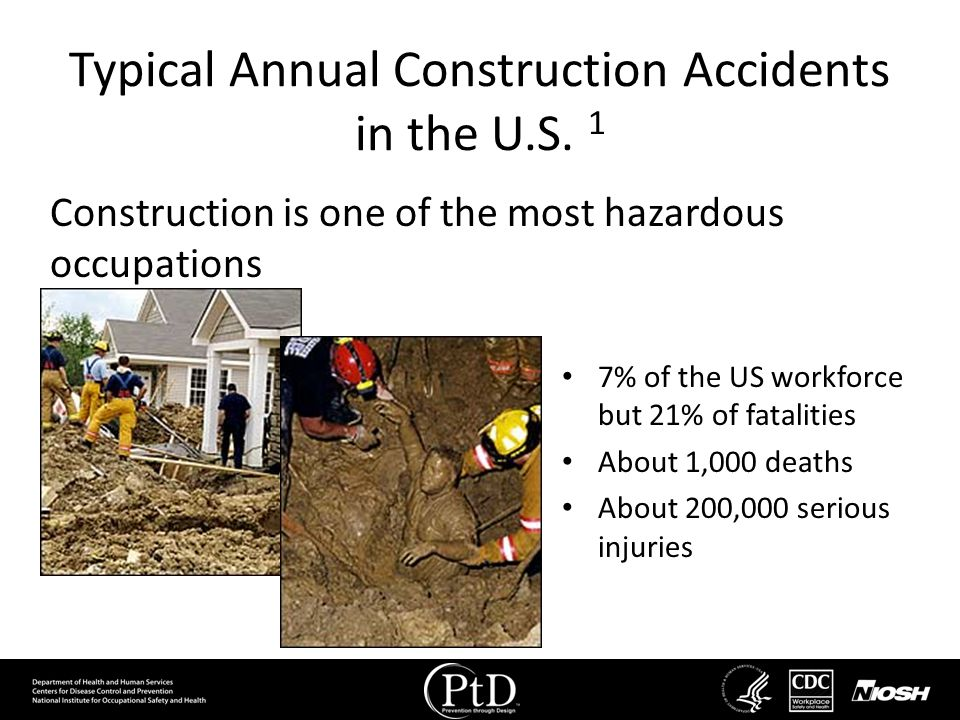 Typical Annual Construction Accidents in the U.S. 1