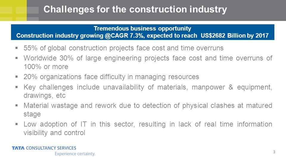 Challenges for the construction industry