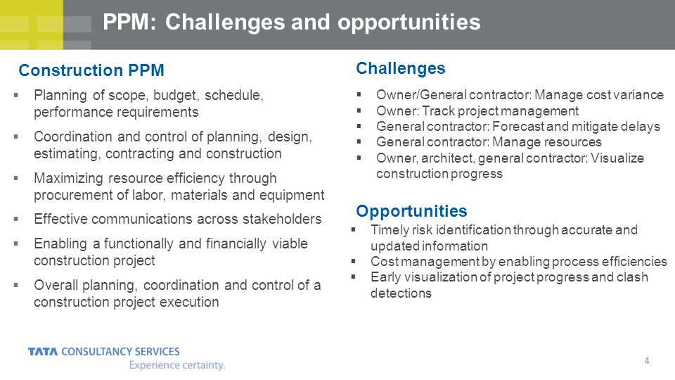 PPM: Challenges and opportunities