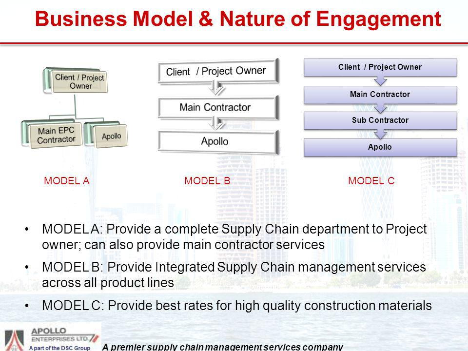 Business Model & Nature of Engagement