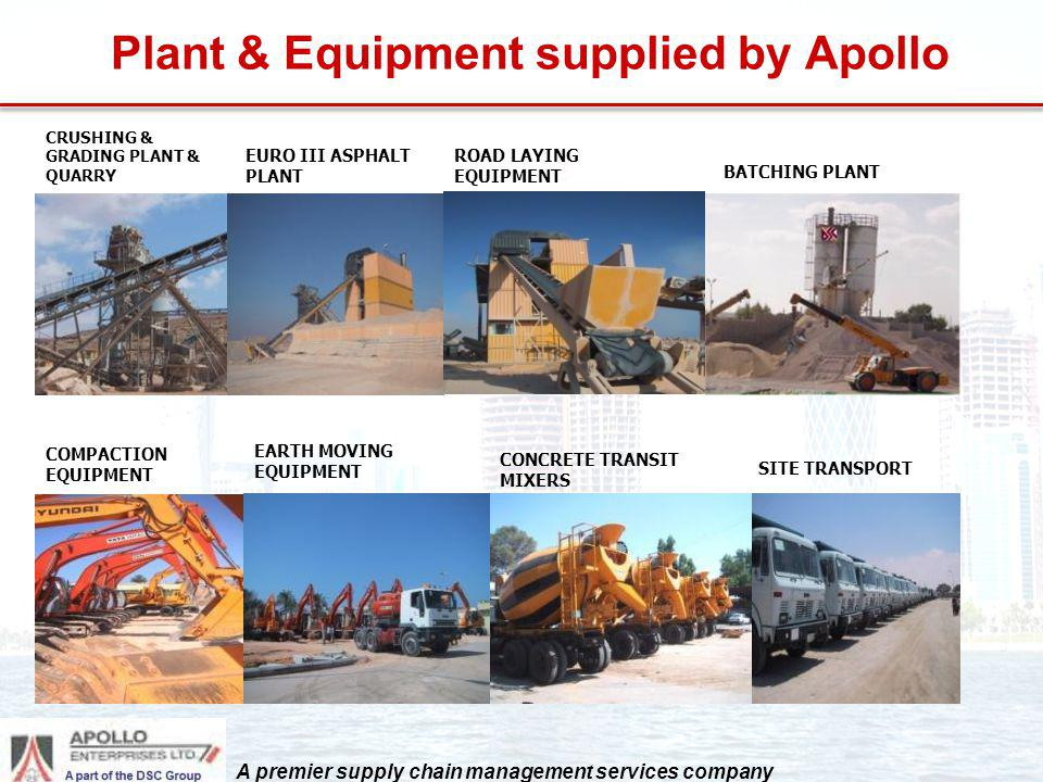 Plant & Equipment supplied by Apollo