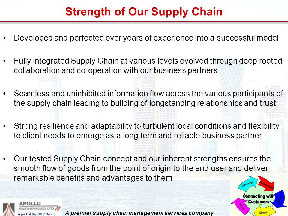 Strength of Our Supply Chain