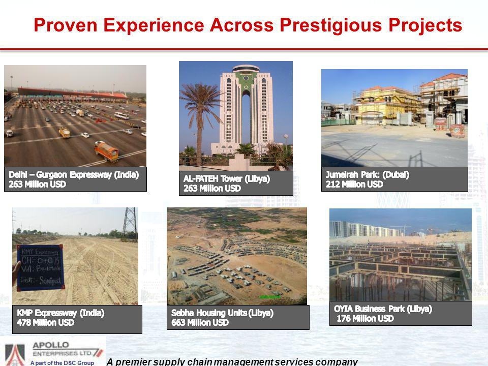 Proven Experience Across Prestigious Projects