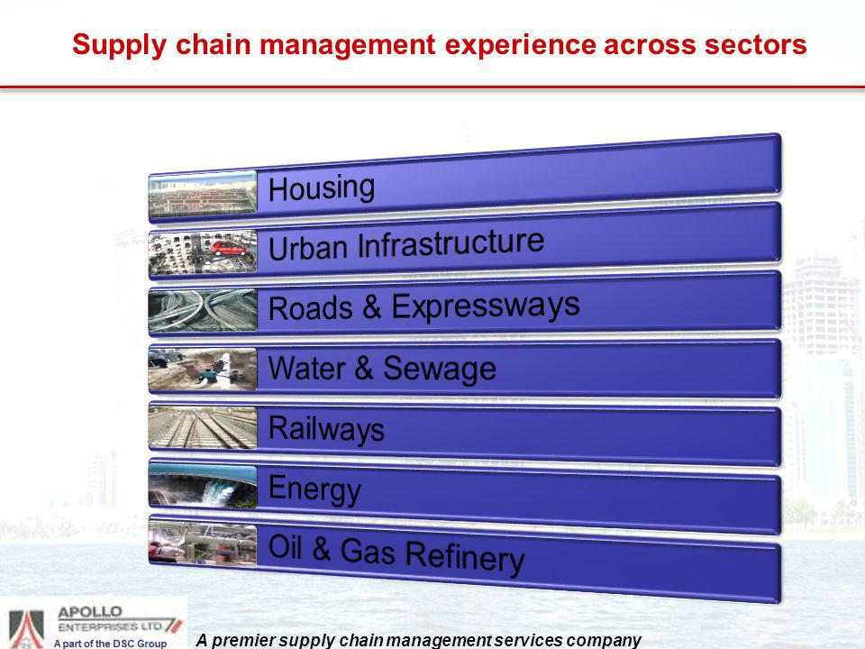 Supply chain management experience across sectors
