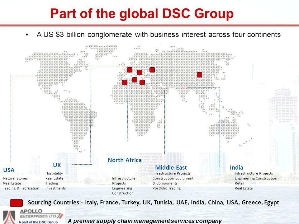 Part of the global DSC Group