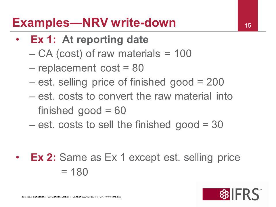 Examples—NRV write-down
