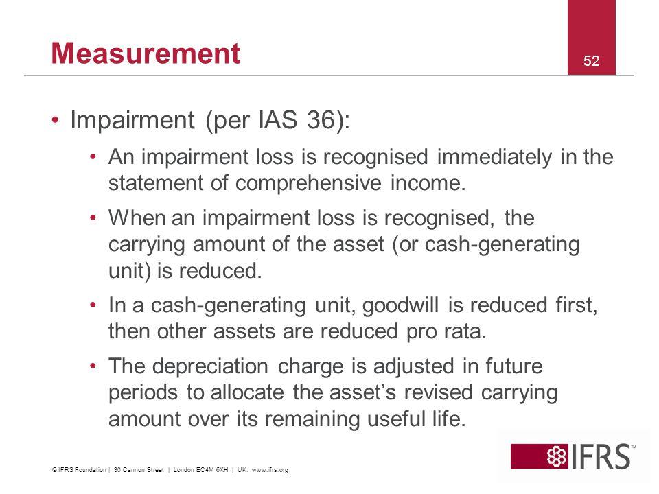Measurement Impairment (per IAS 36):