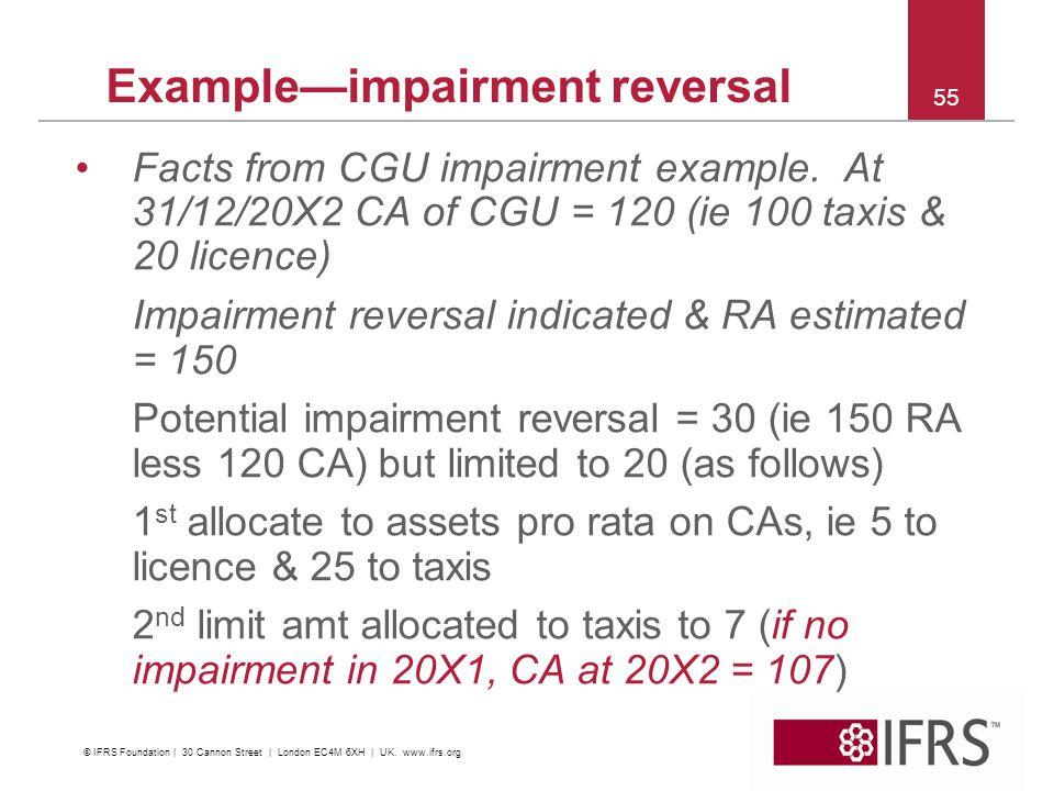 Example—impairment reversal