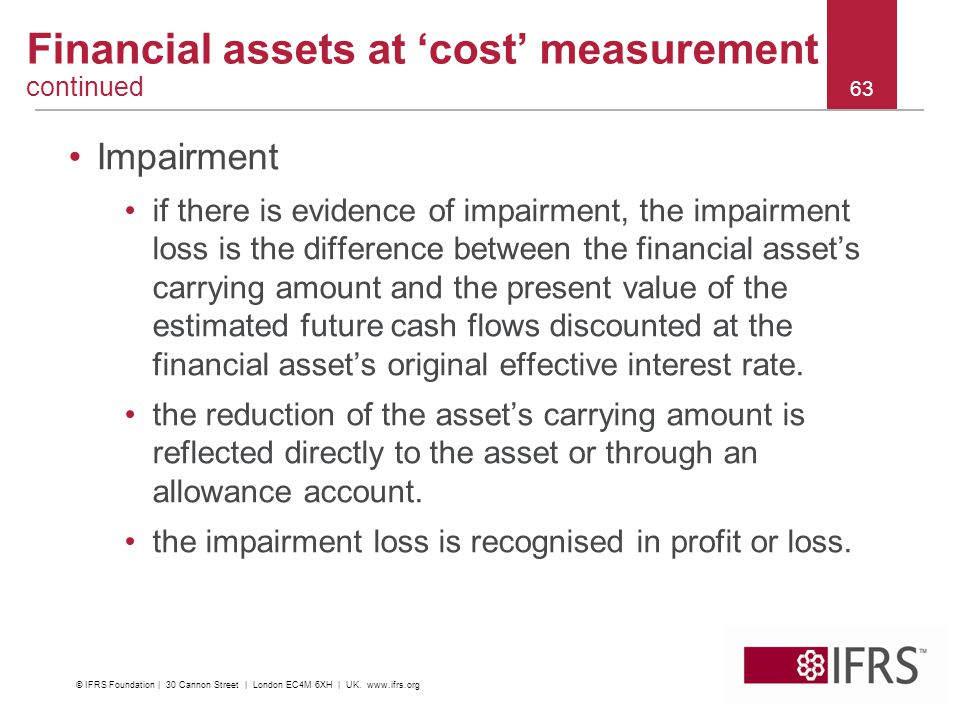 Financial assets at 'cost' measurement continued