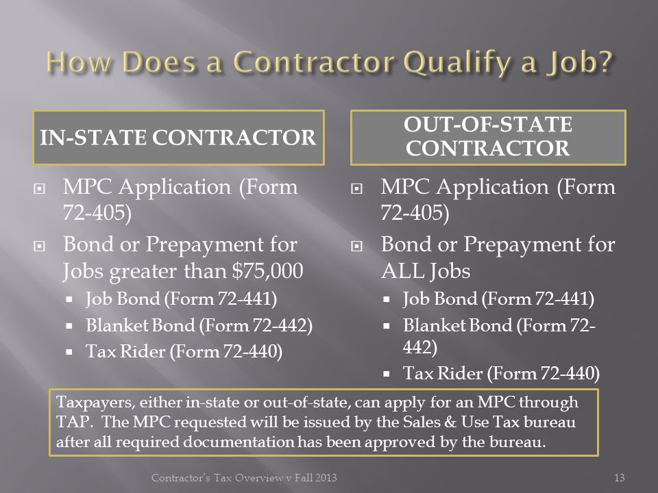 How Does a Contractor Qualify a Job