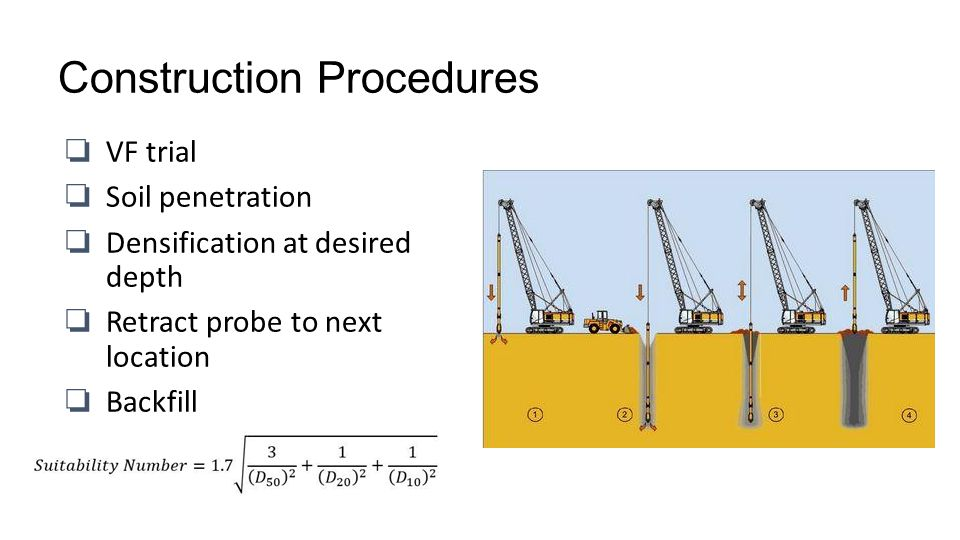 Construction Procedures