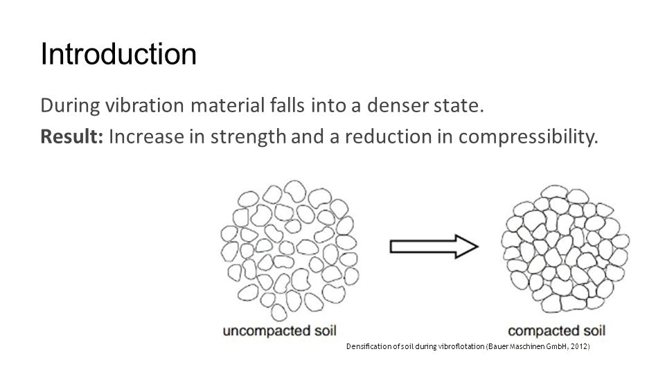 Introduction During vibration material falls into a denser state.