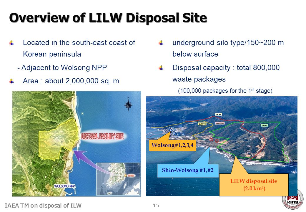 Overview of LILW Disposal Site