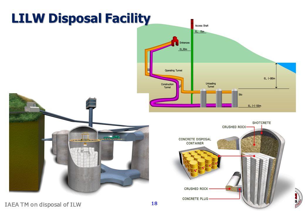 LILW Disposal Facility