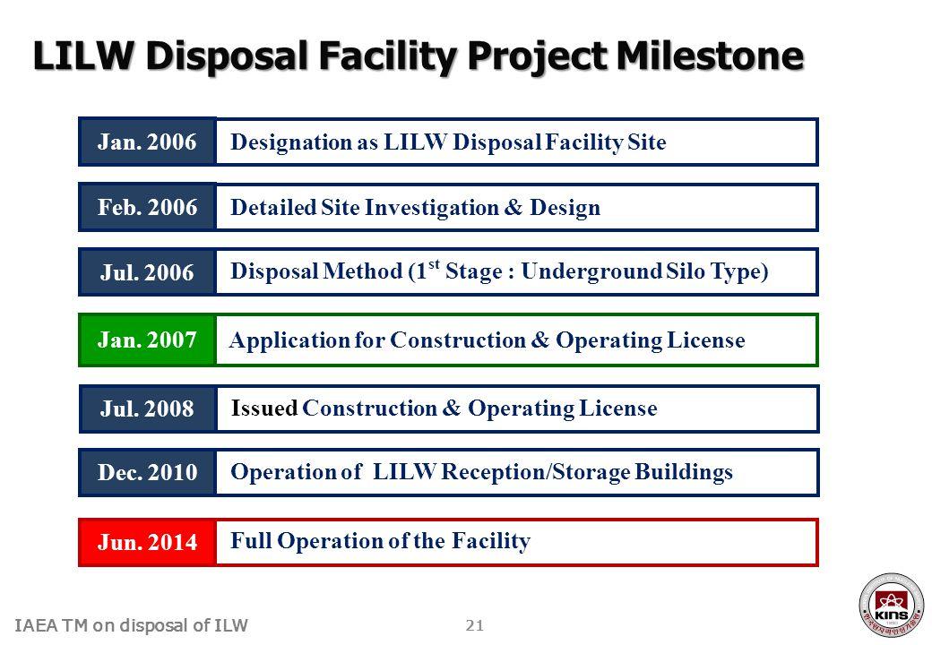 LILW Disposal Facility Project Milestone