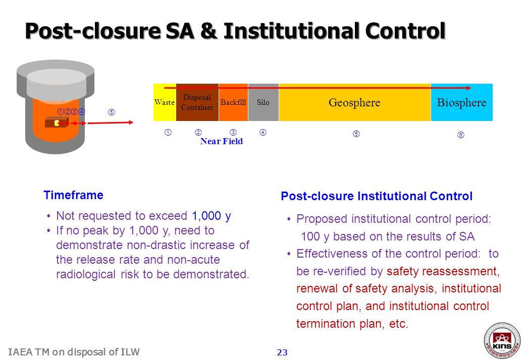 Post-closure SA & Institutional Control