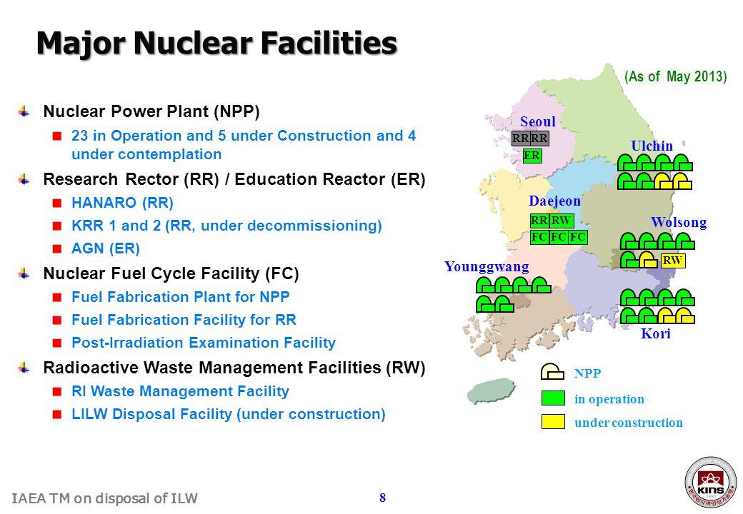 Major Nuclear Facilities