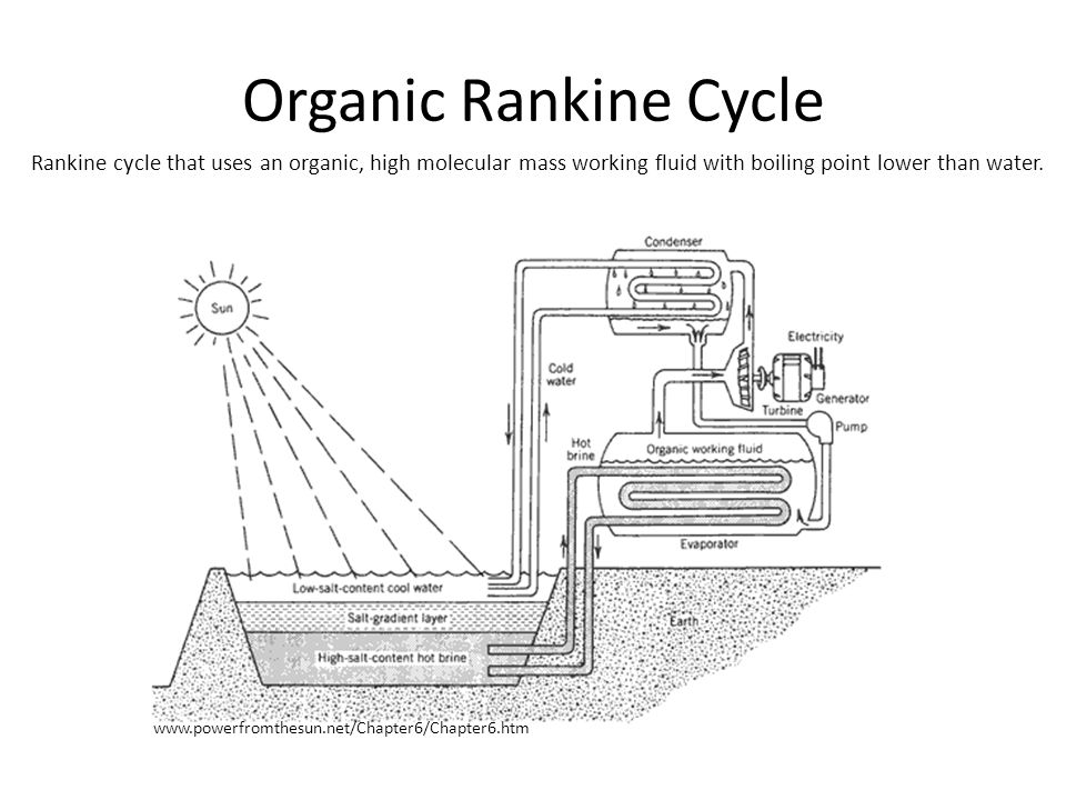 Organic Rankine Cycle Rankine cycle that uses an organic, high molecular mass working fluid with boiling point lower than water.