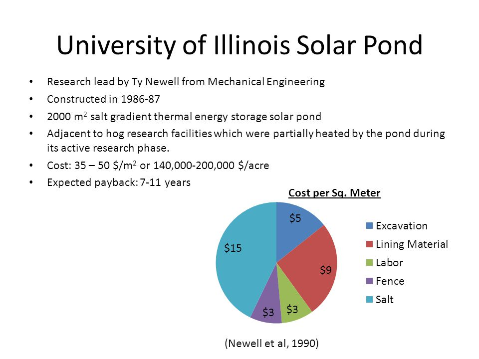 University of Illinois Solar Pond