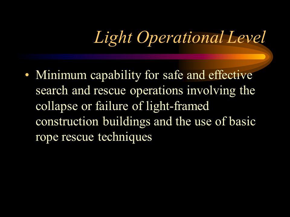 Light Operational Level