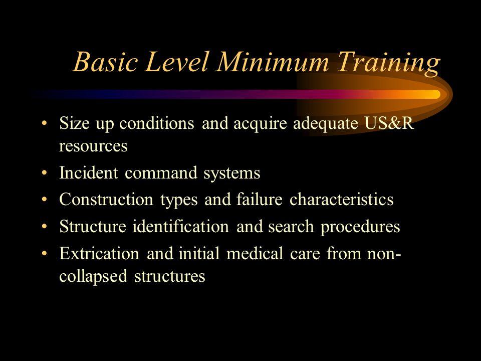 Basic Level Minimum Training
