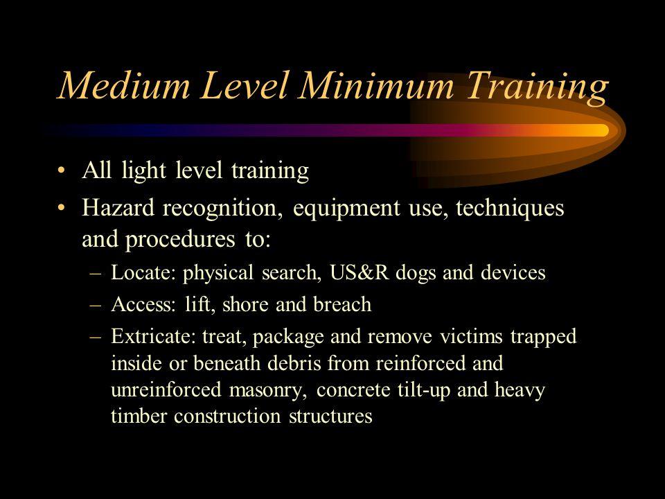 Medium Level Minimum Training