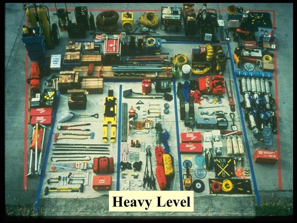 Heavy Level