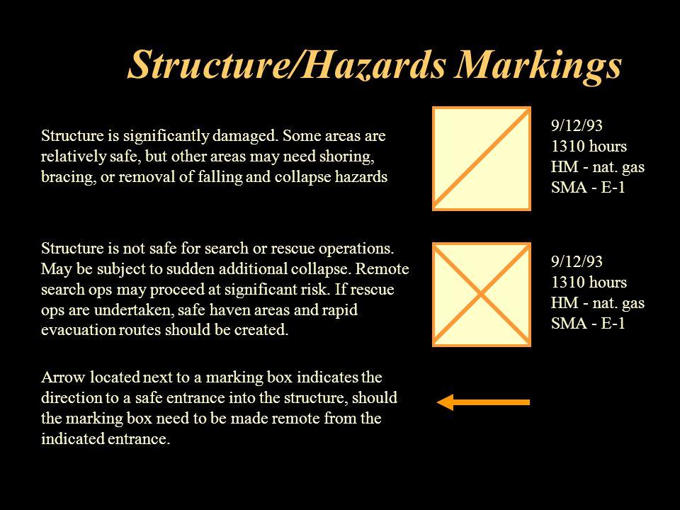 Structure/Hazards Markings