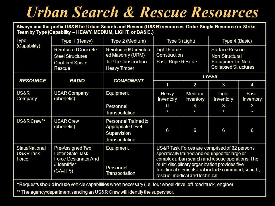 Urban Search & Rescue Resources