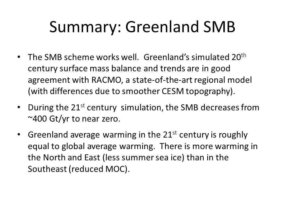 Summary: Greenland SMB