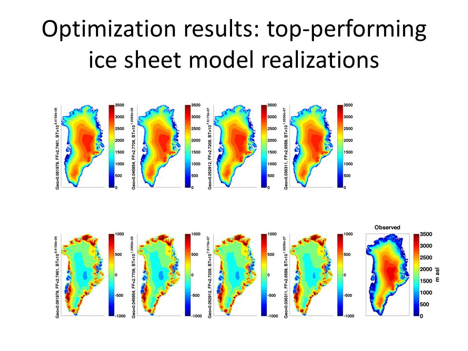 Optimization results: top-performing ice sheet model realizations