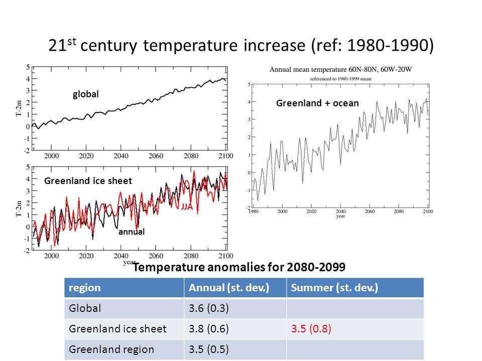 21st century temperature increase (ref: 1980-1990)