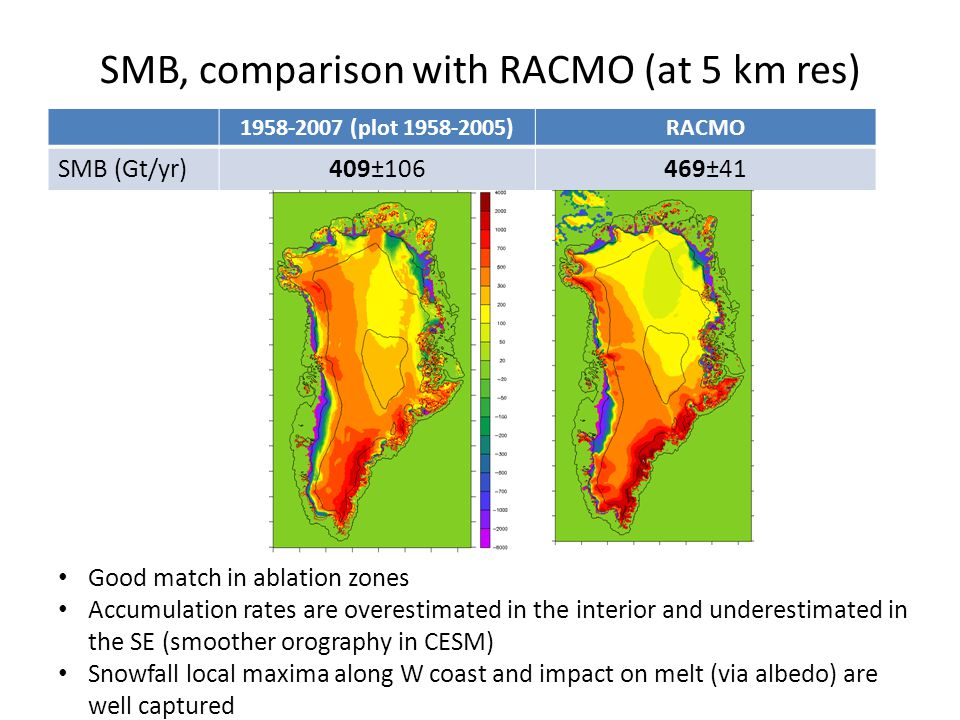 SMB, comparison with RACMO (at 5 km res)