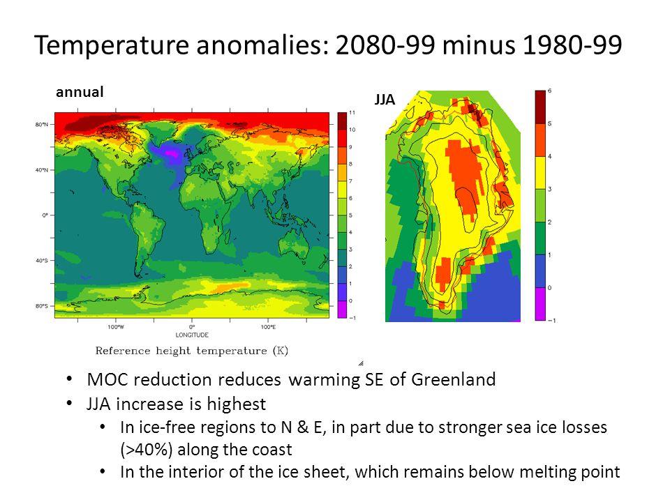 Temperature anomalies: 2080-99 minus 1980-99