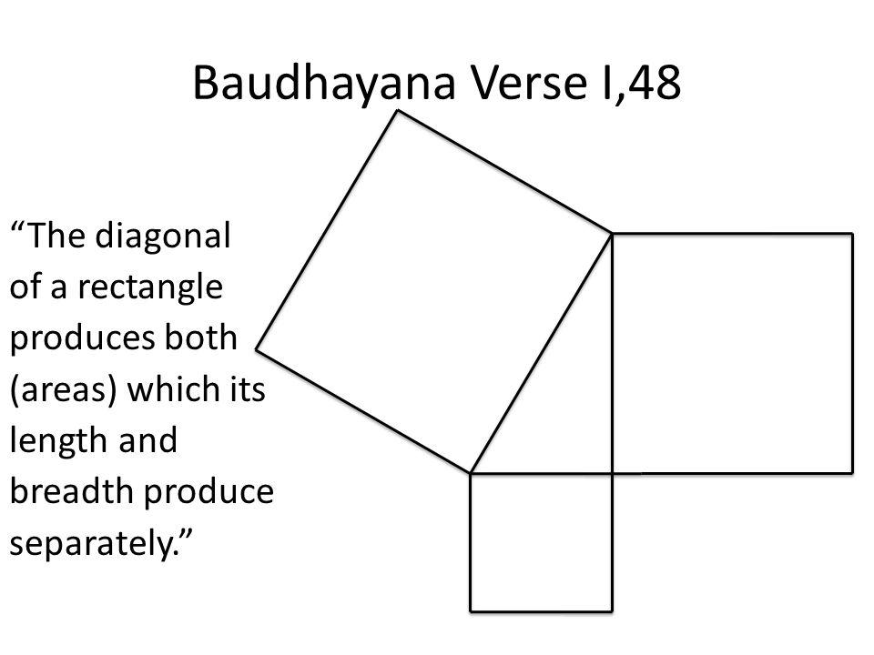 Baudhayana Verse I,48 The diagonal of a rectangle produces both (areas) which its length and breadth produce separately.