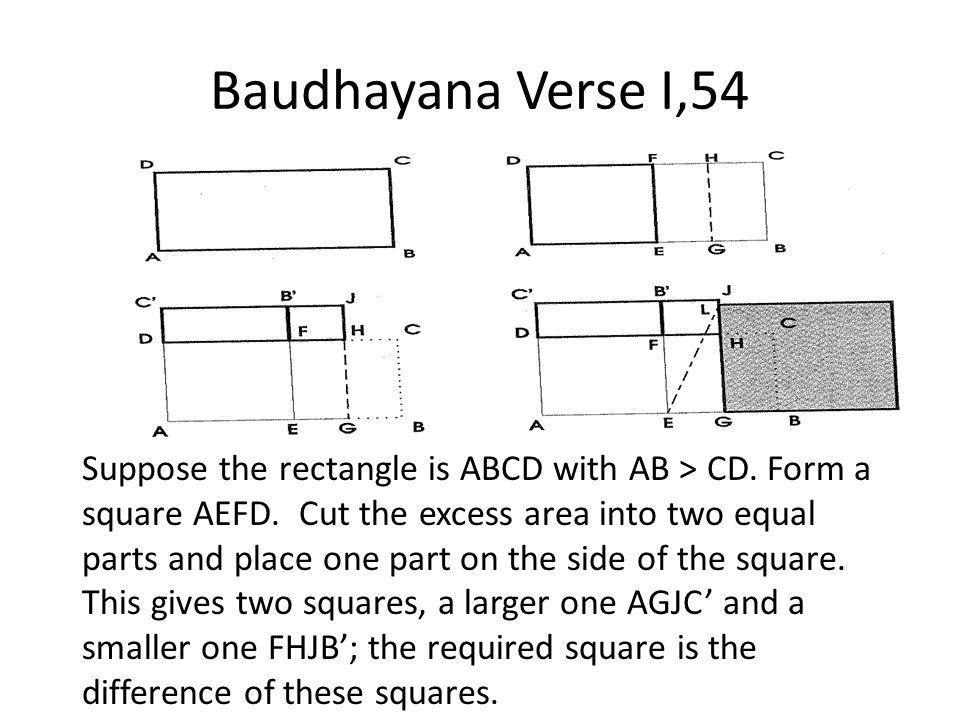 Baudhayana Verse I,54