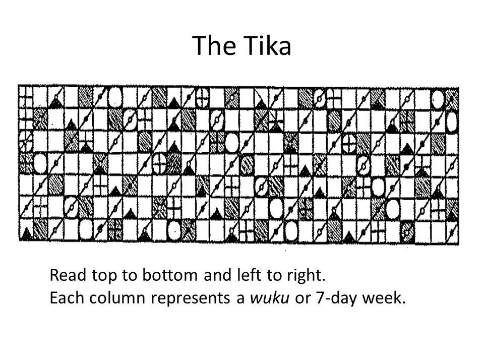 The Tika Read top to bottom and left to right.