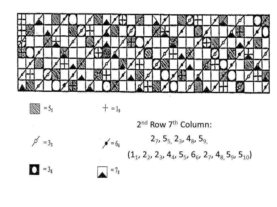 2nd Row 7th Column: 27, 55, 23, 48, 59, (11, 22, 23, 44, 55, 66, 27, 48, 59, 510)