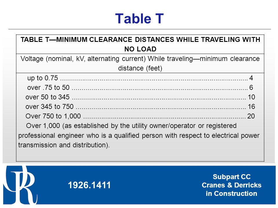 TABLE T—MINIMUM CLEARANCE DISTANCES WHILE TRAVELING WITH NO LOAD