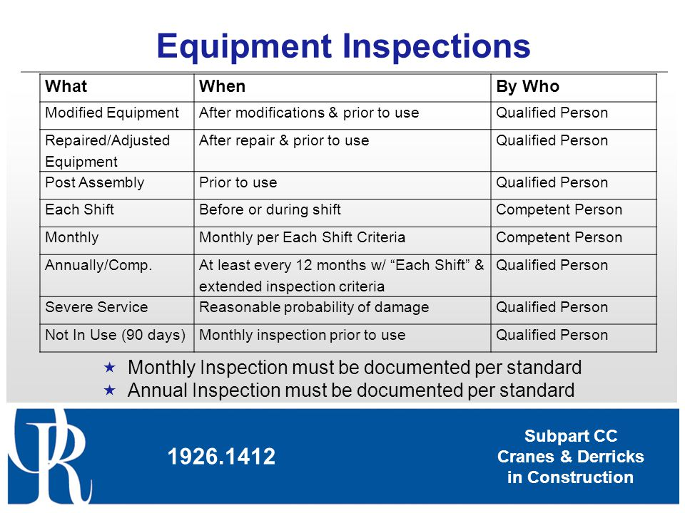 Equipment Inspections