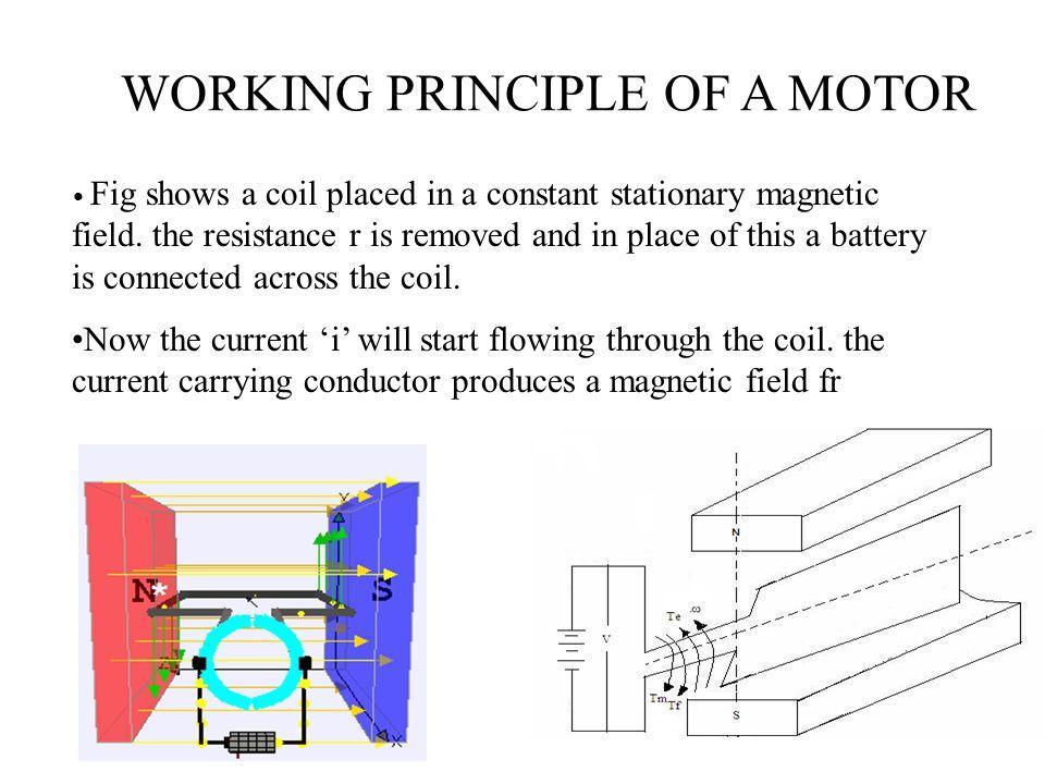 WORKING PRINCIPLE OF A MOTOR