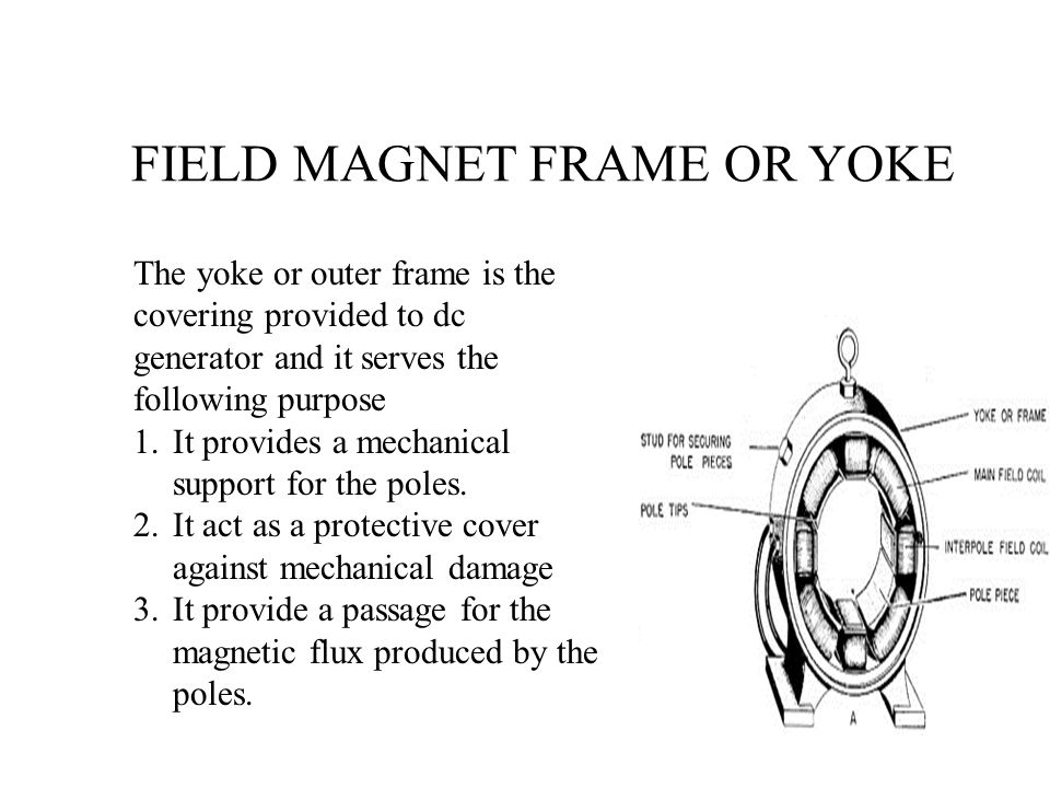 FIELD MAGNET FRAME OR YOKE