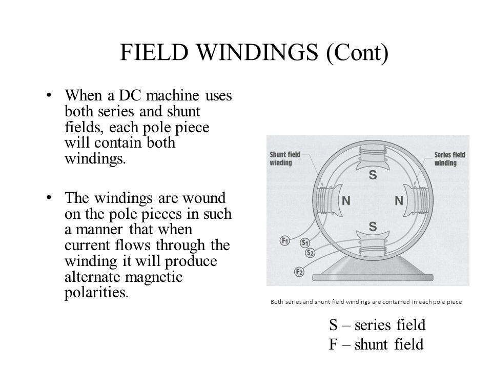 Both series and shunt field windings are contained in each pole piece